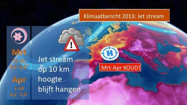 Klimaatbericht 2013 video