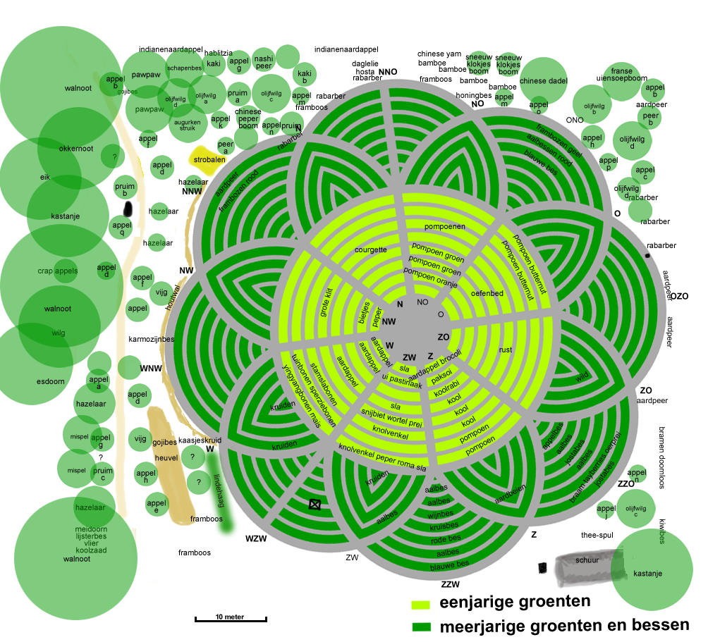 Workshops op landelijke tuindag in Ecodorp Boekel 30 juni