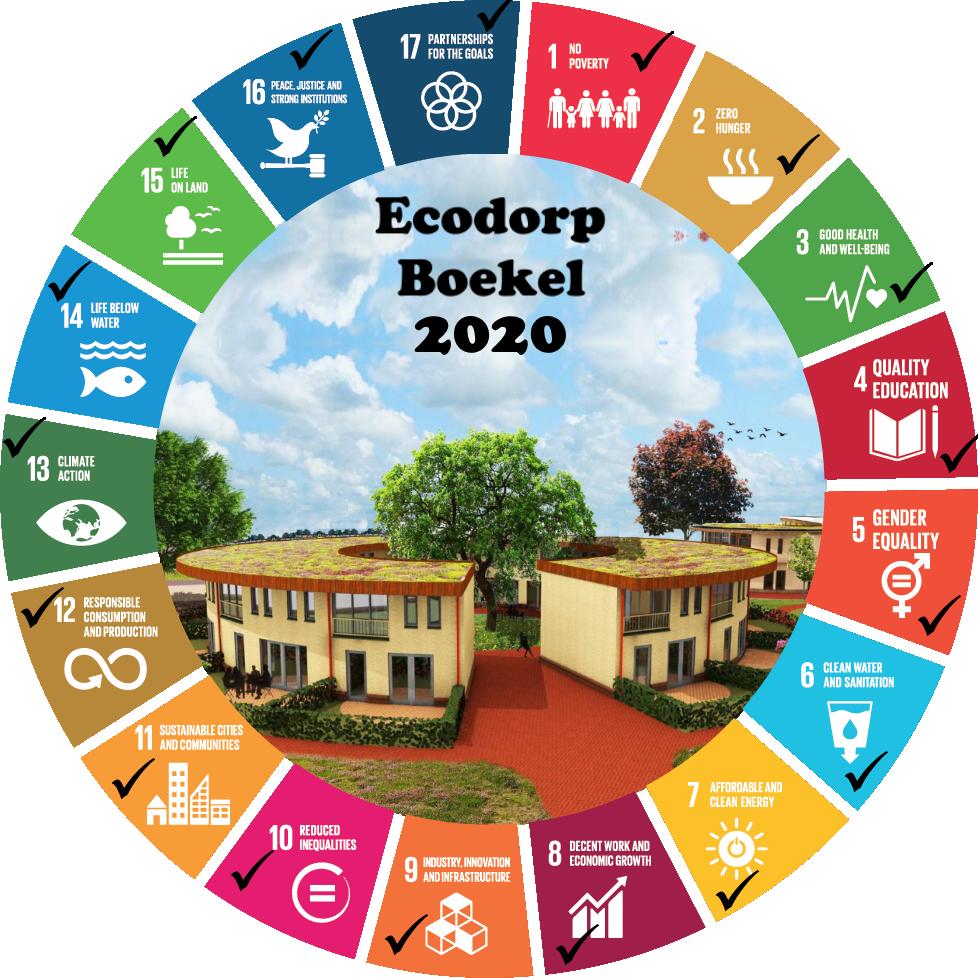 17 goals Ecodorp Boekel 2020
